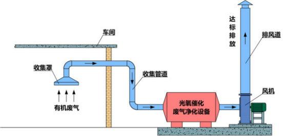 有机废气处理工程2180.jpg
