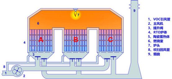 有机废气处理工程3287.jpg